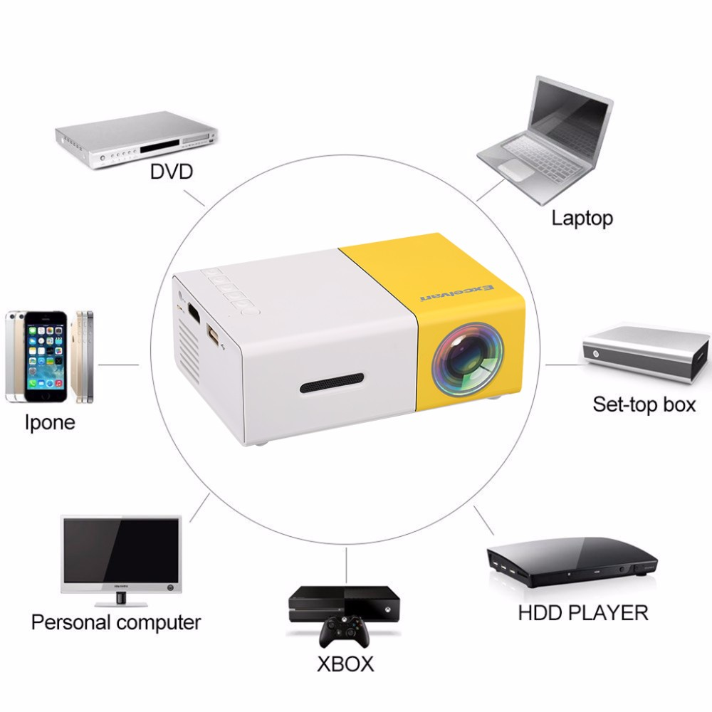 geekoplanet.com - Excelvan YG300 Mini Portable LCD Projector 320 x 240 Pixels Support 1080P With AV/USB/SD Card/HDMI Interface Build-in Speaker