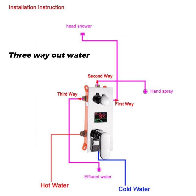 Shower Valve With Digital Temperature Display Shower Control