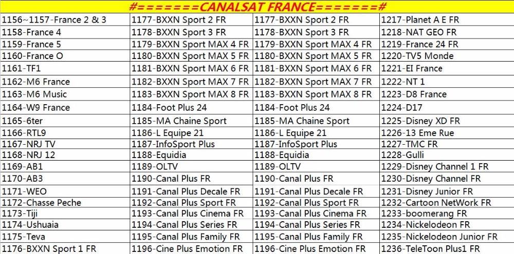Canalsat France--5