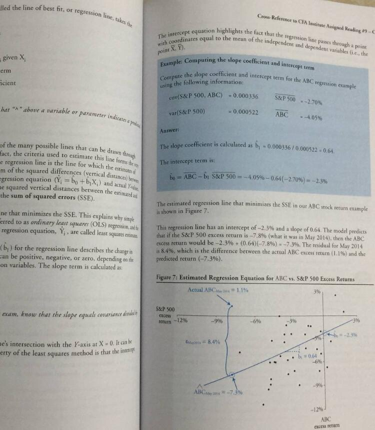 Buy 2017 CFA Level 1 Schweser Study Notes Formula List
