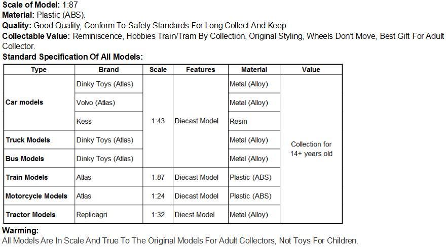 Train Standard Specification