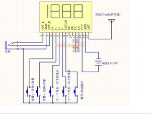 Image 3 - Pll液晶デジタルfmラジオ受信機モジュール87 108 mhzワイヤレスマイクステレオ