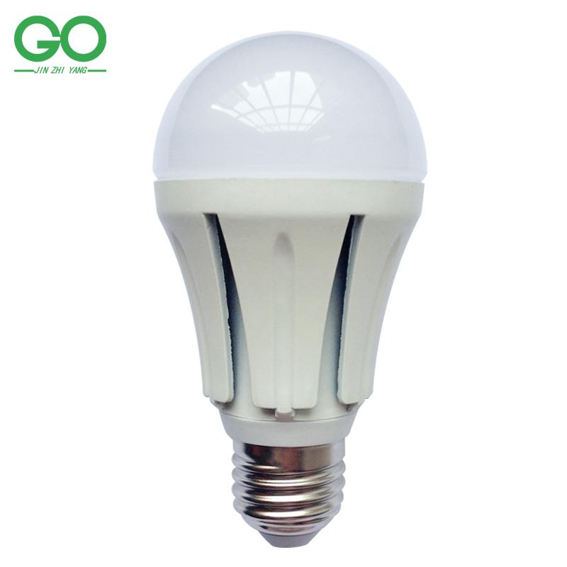 bombillas led e w dimmable nondimmable de la lmpara del globo del bulbo