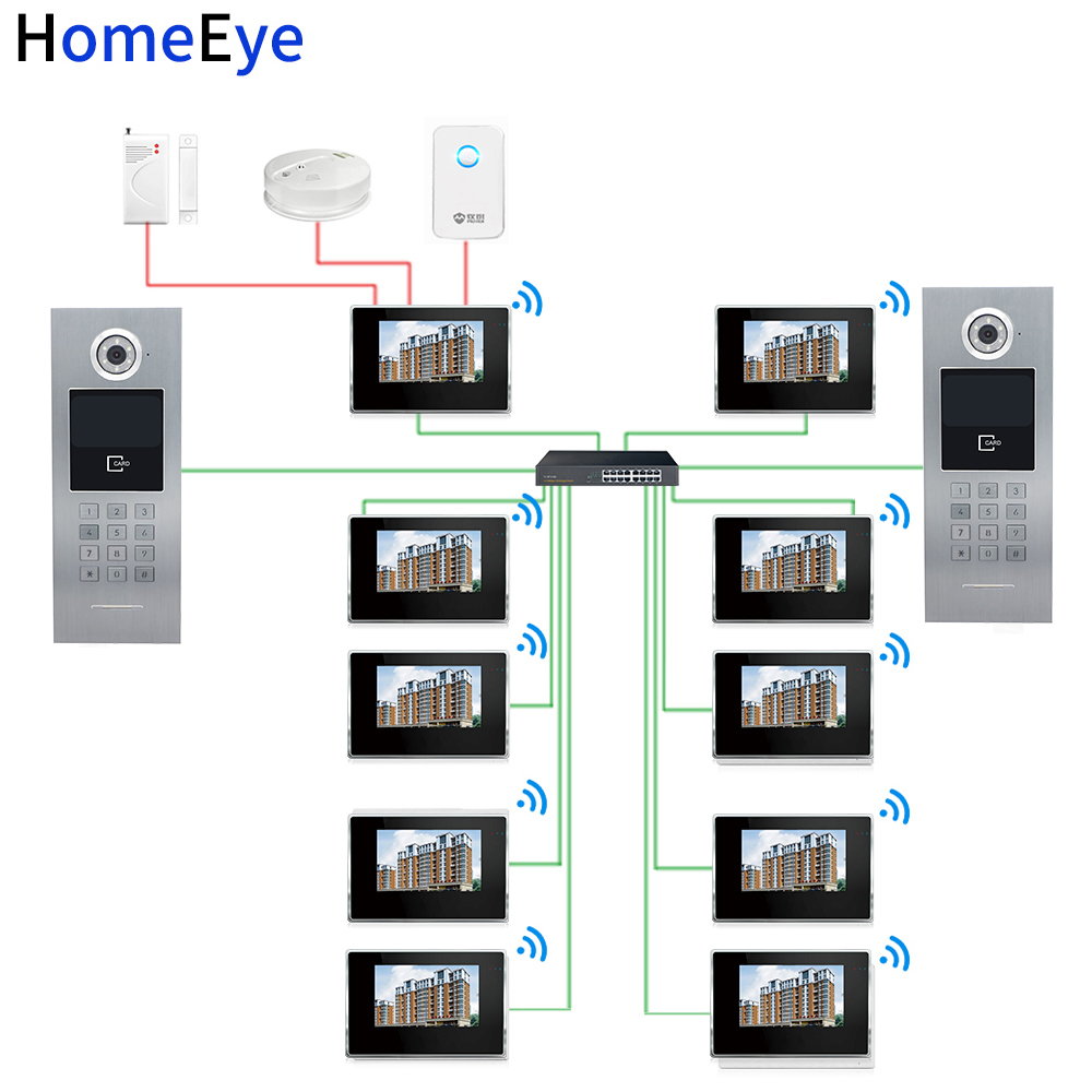 Купить с кэшбэком HomeEye 7'' 720P WiFi IP Video Door Phone Smart Video Intercom Home Access Control System Password/RFID Card + POE Switch 2 to 8