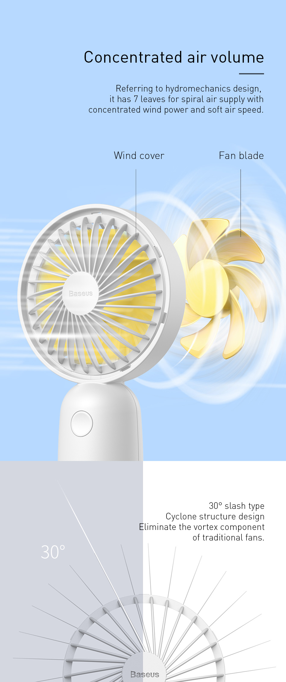 Portable Mini LED Fan Air Cooler Battery Operated USB Charging LED Light Fan