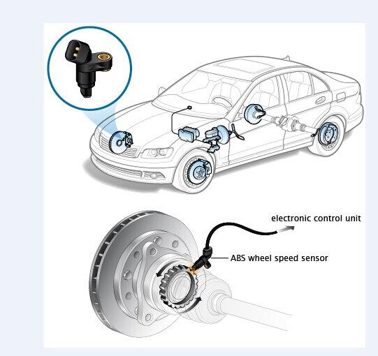 ABS-Sensor Raddrehzahlsensor Hinten links /& rechts für BMW 3er E46 34521164652