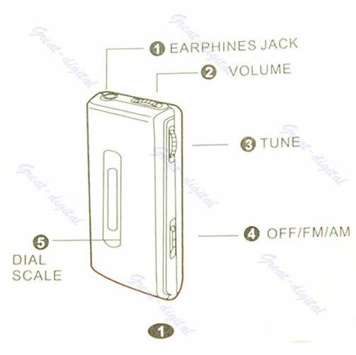 pocket radio на алиэкспресс