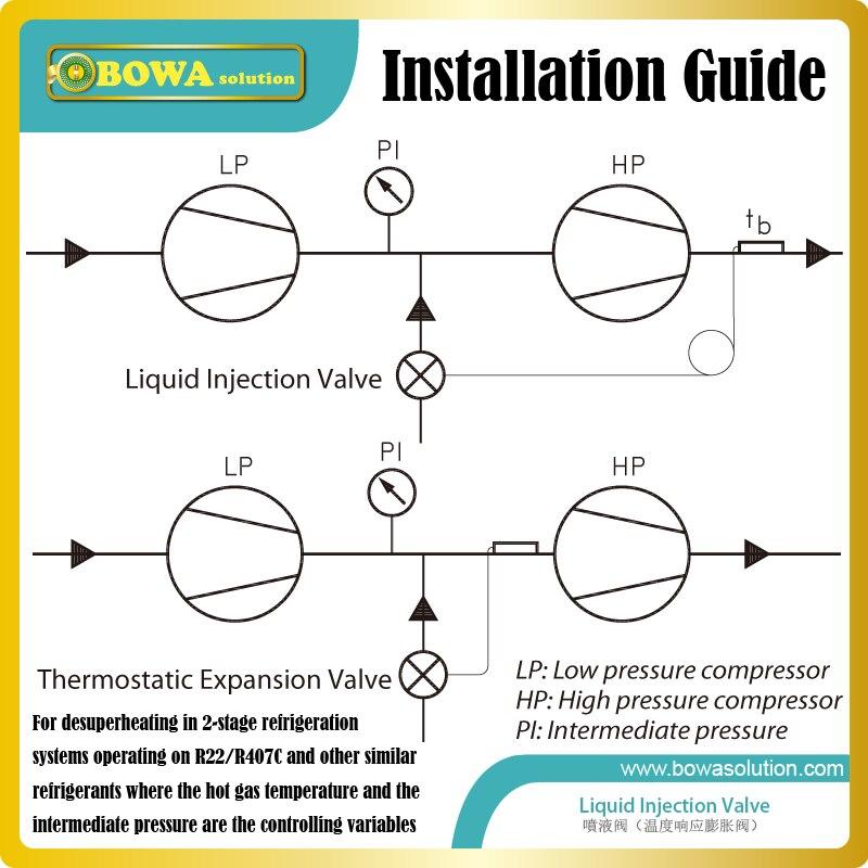 Eccellente design Kit di iniezione di liquido come protettore compressore per regolare la temperatura di olio lubrificante trasporto di alta temperatura - 5