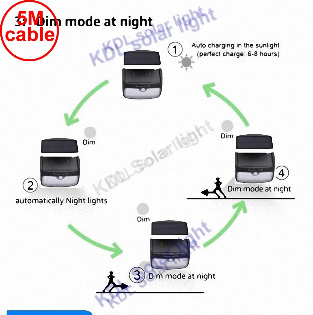 split mounting 48 LED 900lm Solar Light PIR motion radar led Umlight1688 Outdoor St street light for g 5M cable wall ou in Solar Lamps from Lights Lighting