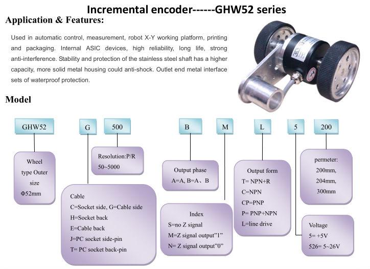 GHW52