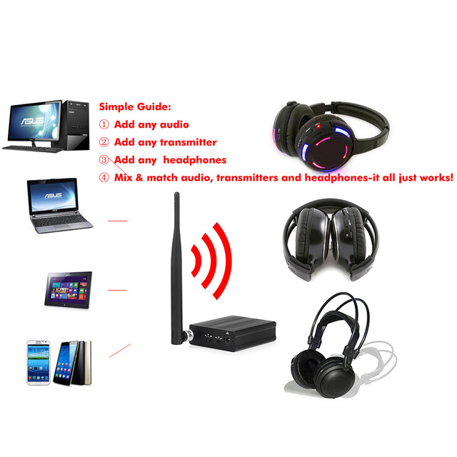 Silent Disco system stereo folding wireless headphones -Bundle for 200 Headphones + 2 Transmitters in 500m