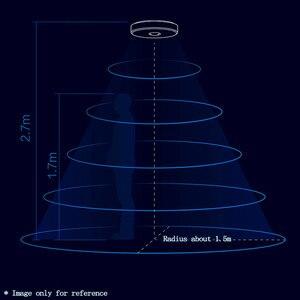 Image 4 - [HOT] Xiao mi mi jia yeeligh t Sensore di Led a Soffitto mi ni del corpo umano/Motion Sensore di luce mi ni smart motion notte mi luce per La Casa