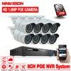 NINIVISION 2 0MP 8CH NVR CCTV System 2TB HDD Onvif 1080P HD H 264 3 6mm