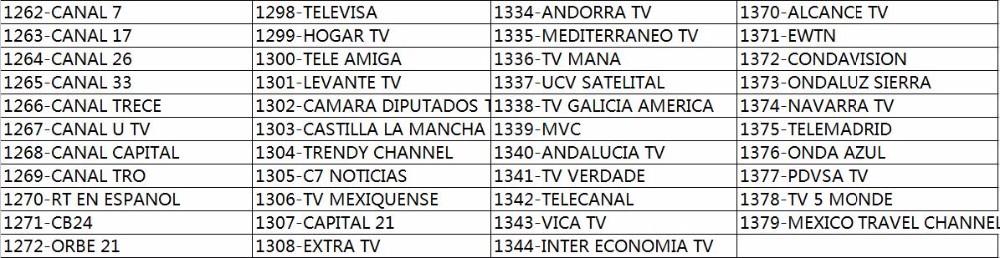 Latino Channels 2--17