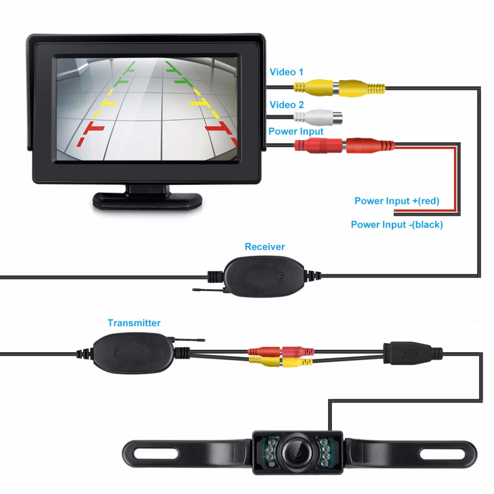Fancy Pkcorb Wireless Backup Camera Parts Gift - Electrical Circuit ...