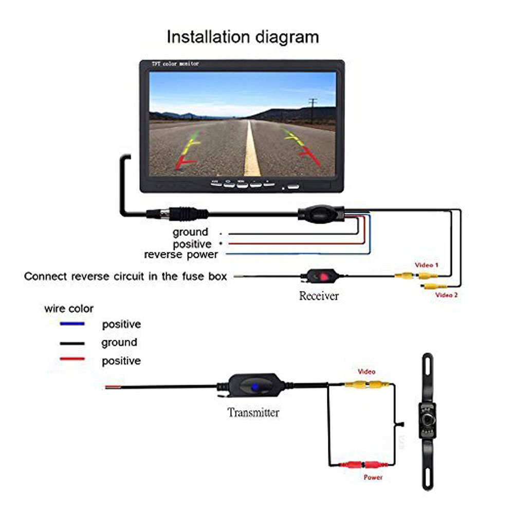 medium resolution of tft lcd color monitor wiring diagram wiring diagram car monitor wiring diagram car monitor wiring diagram