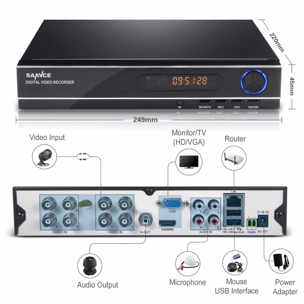 SANNCE 8CH 3IN1 1080N CCTV DVR Video Recorder Full H.264 HDMI P2P cloud Motion detecting remote phone Monitor Email Alert 16channel cif resolution cctv camera recorder dvr h 264 motion detect remote view security system cctv dvr support ptz p2p hdmi