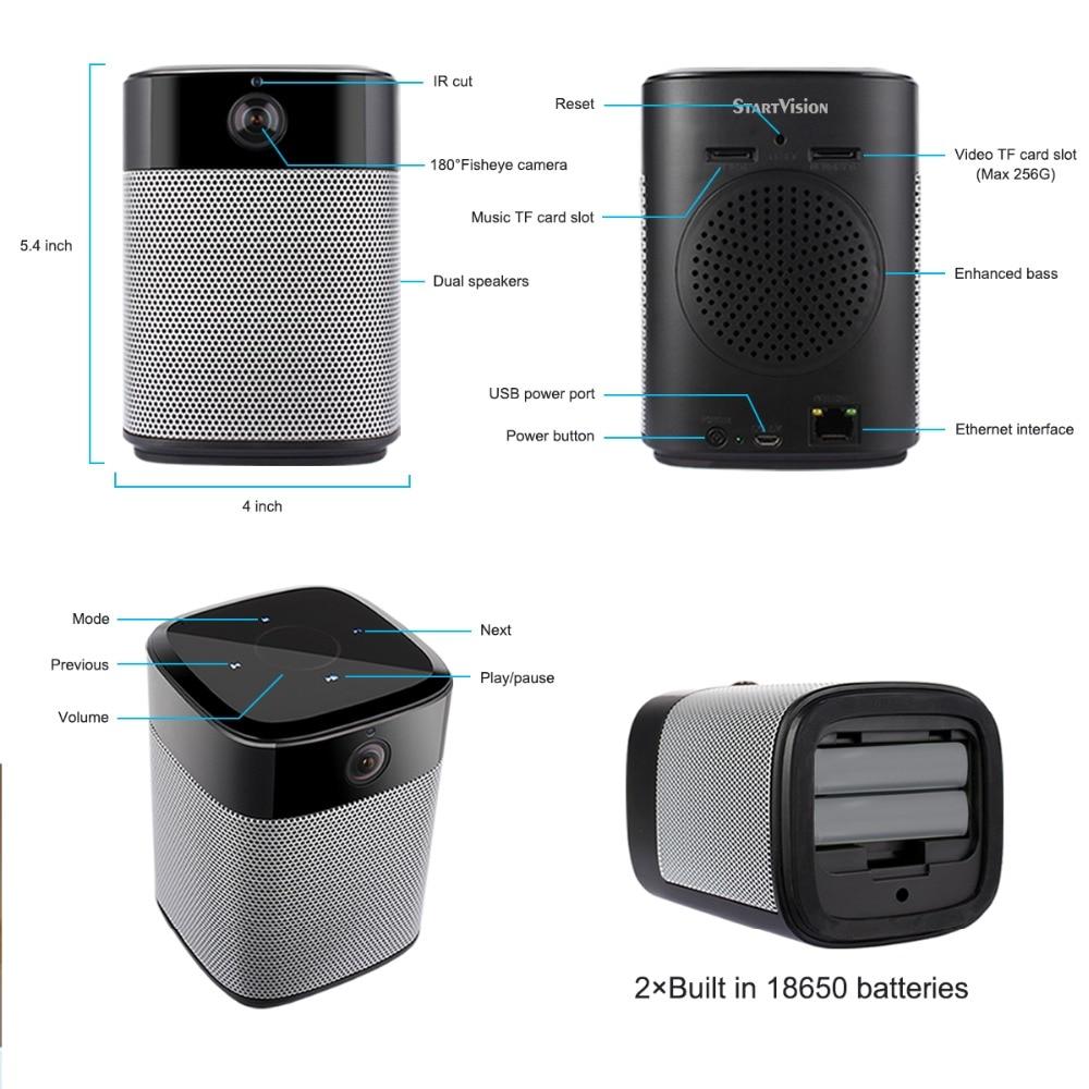 Keeper HD 1080 P mini Wifi IP Camera en Bluetooth Speaker Security Camera met Night Vision Two Way Audio Motion detectie - 2