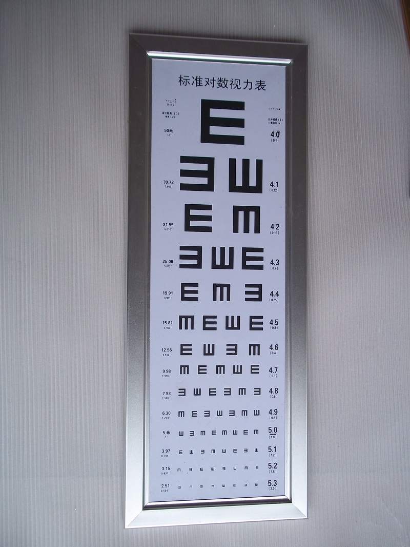 Ordinary visual charter box 25m visual testing chartvision test ordinary visual charter box 25m visual testing chartvision test card standard near vision chart for ent ophthalmologist in toiletry kits from beauty nvjuhfo Image collections