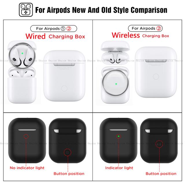 Earphone Case Diy – iPhone Earphones Silicone Cases