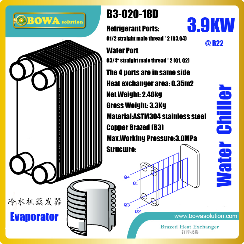 4KW water chiller evaporator is copper brazed stainless steel small hole channel plate heat exchanger, it is for air conditioner 4kw water chiller evaporator is copper brazed stainless steel small hole channel plate heat exchanger it is for air conditioner
