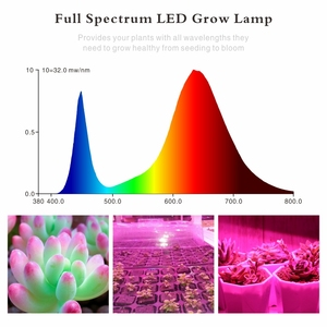 Image 5 - Growing Lamps LED Grow Light 25W 45W AC85 265V Full Spectrum Plant Lights Panel Lamp Phyto For Hydroponics Flowers Vegetables