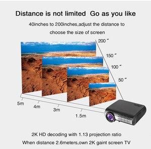 Image 5 - Светодиодный проектор Poner Saund M2, 4K, 2K, 1080P, FULL HD, 6500 лм, 3D домашний кинотеатр, Android 6,0, Bluetooth, Wi Fi, HDMI, USB, AV, Vs светодиодный 86