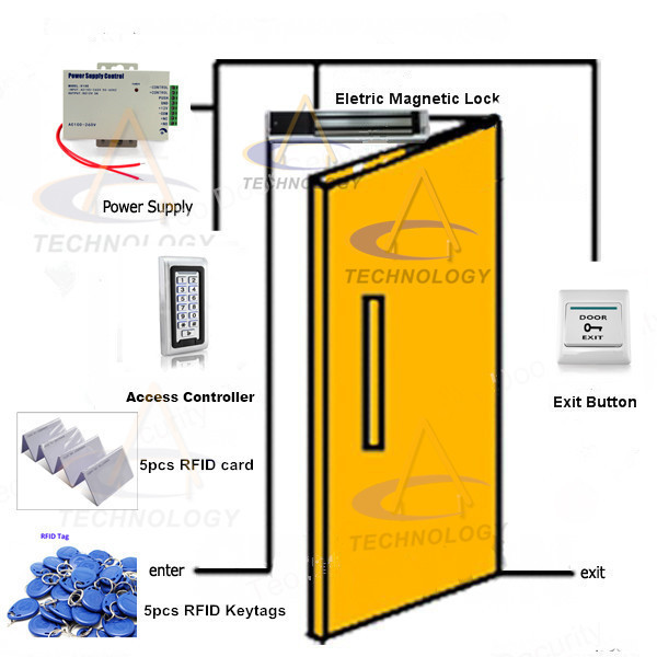 Standalone Access Controller RFID Door Access Complete Set