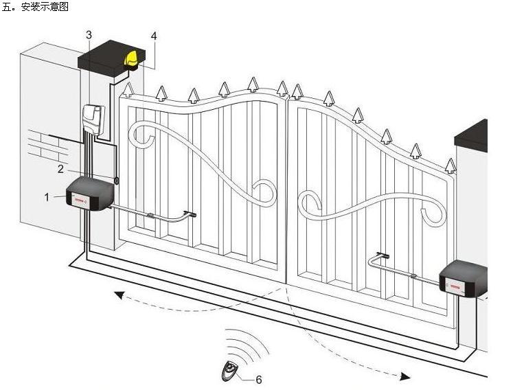 freeshipping F 700 crank arm to open the door machine Open