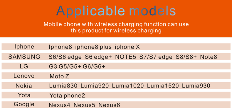 Wireless Charger Quick Charging for Wireless recharge Mobile Phone Thin Round Black Pad Home Charger