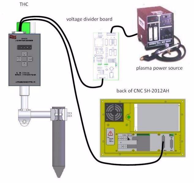 cnc plasma cutter wiring diagram wiring diagram longPlasma Cutter Schematic Motor Control Schematics Avr Circuit Diagram #12