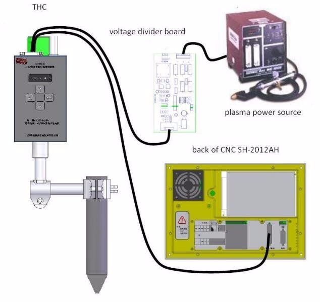 plasma cnc wiring diagram wiring diagram Stepper Motor Diagram online shop cnc plasma cutting machine torch height controller shcnc plasma cutting machine torch height controller