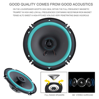 2pcs 6 Inch 80W Car HiFi Coaxial Speaker Vehicle Door Auto Audio Music Stereo Full Range