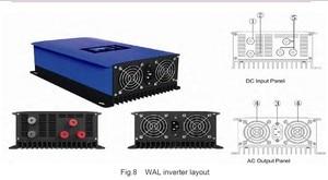 Image 2 - 2000W 1000W Wind Power Grid Tie Inverter with Limiter /Dump Load Controller/Resistor for 3 Phase 48v 60v wind turbine generator