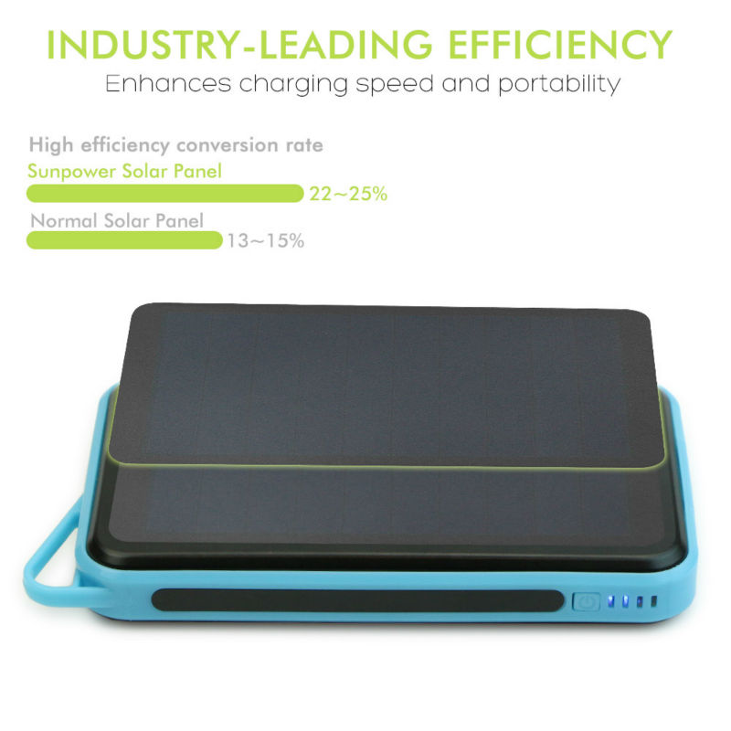 Original ALLPOWERS Solar Power Bank for iPhone 5 6 6s 7 8 plus X Xr Xs max Samsung s7 s8 s9 Galaxy note 8 9 10 LG Google in Power Bank from Cellphones Telecommunications