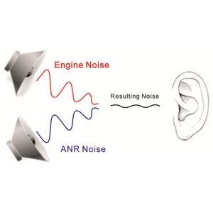 Image 4 - Casque daviation ANR, casque pilote ANR dans le monde, AH 6000, avec suppression de bruit élevée