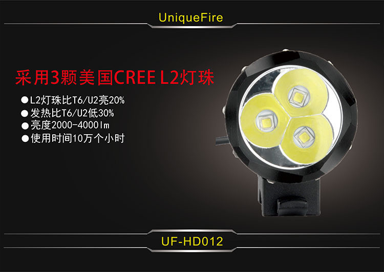 uniquefire bike light 3 leds (5)
