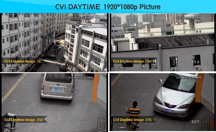 27x 1080p cvi dome ptz camera
