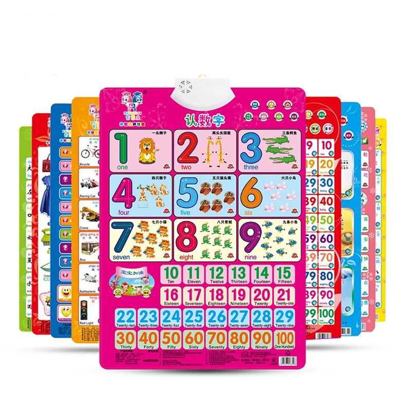 Learn English Sound Wall Chart Electronic ABC Alphabet ...