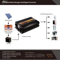 T8102 1500W 3000W Unique Design Power Inverter Charger Converter LCD Display Car Home Use Power Supply