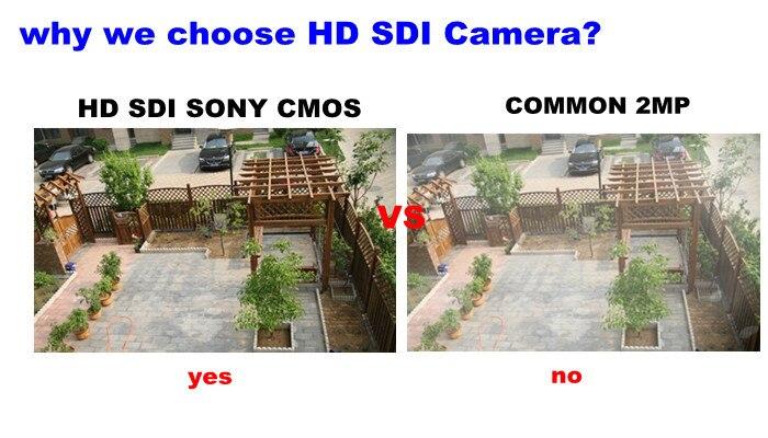 WHY WE CHOOSE HD SDI.jpg