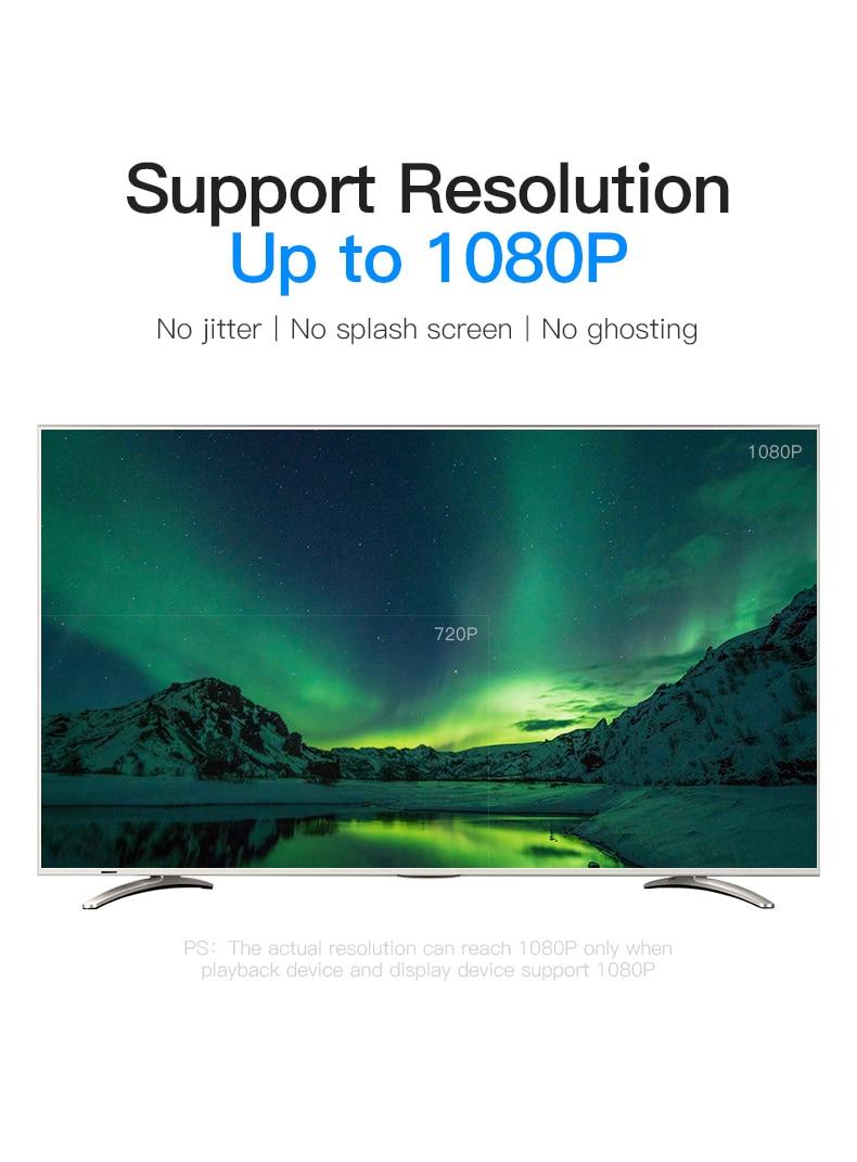 HDMI to DVI Cable 1m 2m 3m 5m DVI-D 24+1 Pin HTB1toXgc8Kw3KVjSZTEq6AuRpXaK