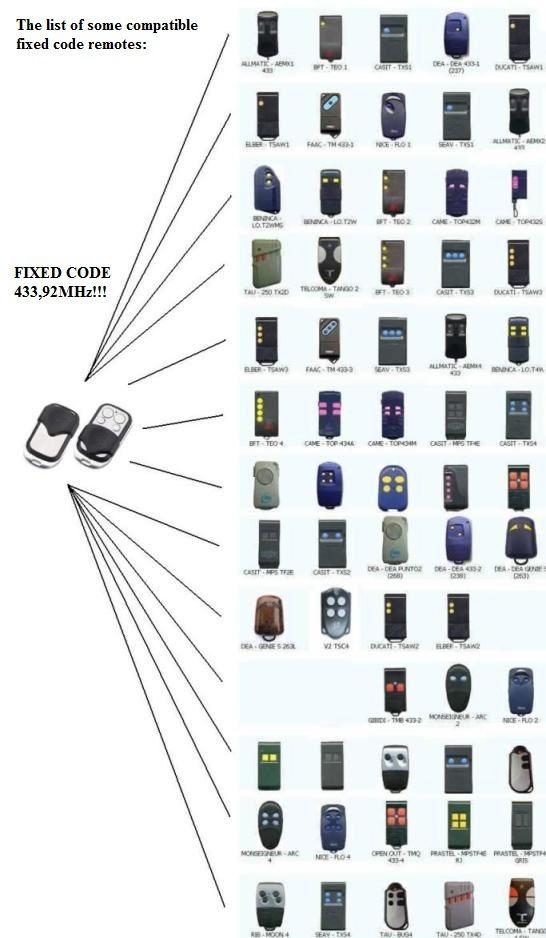 S429-4 S429-2 ALLTRONIK S429-1 S429-Mini compatible remote control // clone