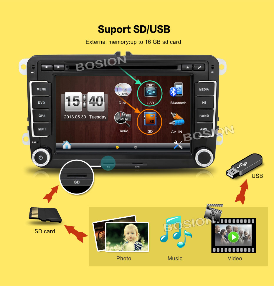 2din Car DVD for VW Passat B5 Jetta Golf Bora Polo GPS Car PC Multimedia Navigation HD video Factory Price Free Map canbus usb sd aux car mp3 music adapter cd changer for lancia musa 2004 2011 fits select oem radios