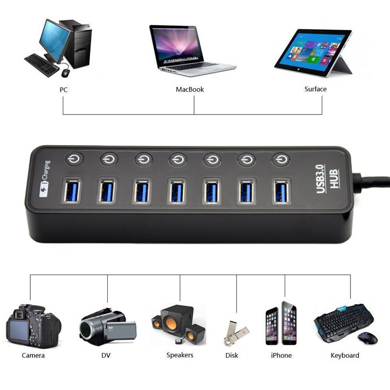 7 Ports With Power Charging And Switch Multiple Usb Sp Binful Usb 3 Hub 3.0 4