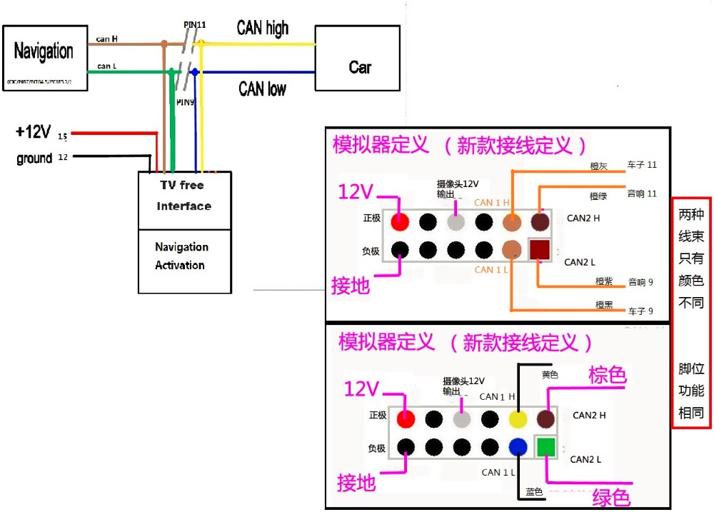 Bmw Cic Wiring Diagram - DATA Wiring Diagrams •