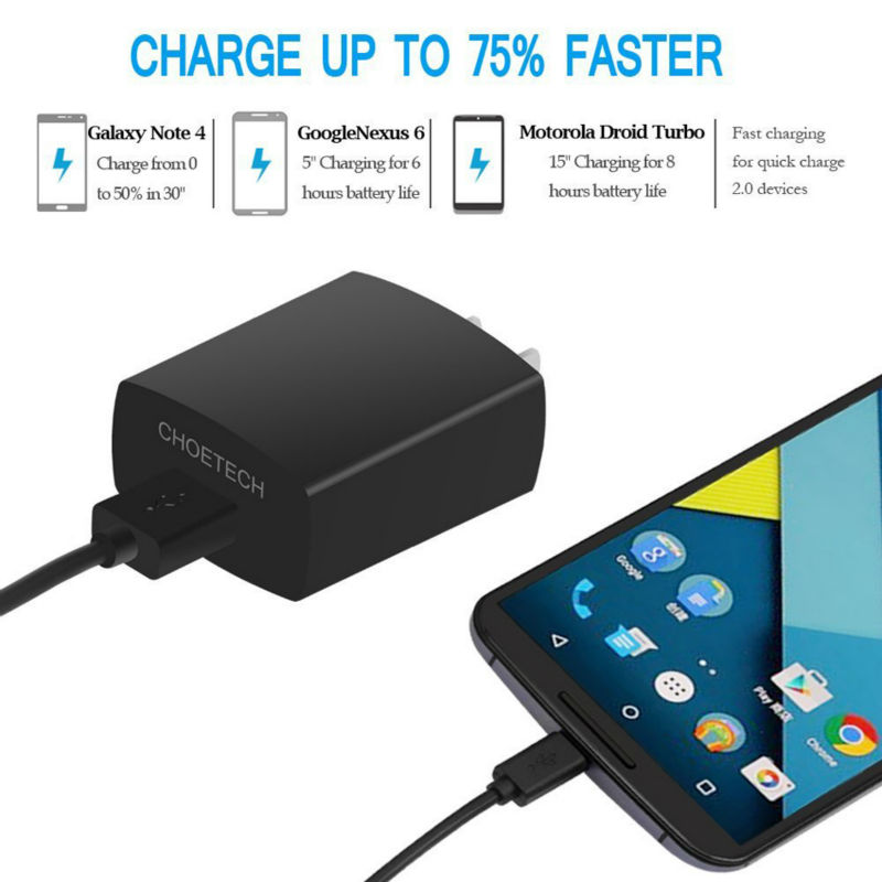 Qualcomm Quick Charge 2.0 Charger 6