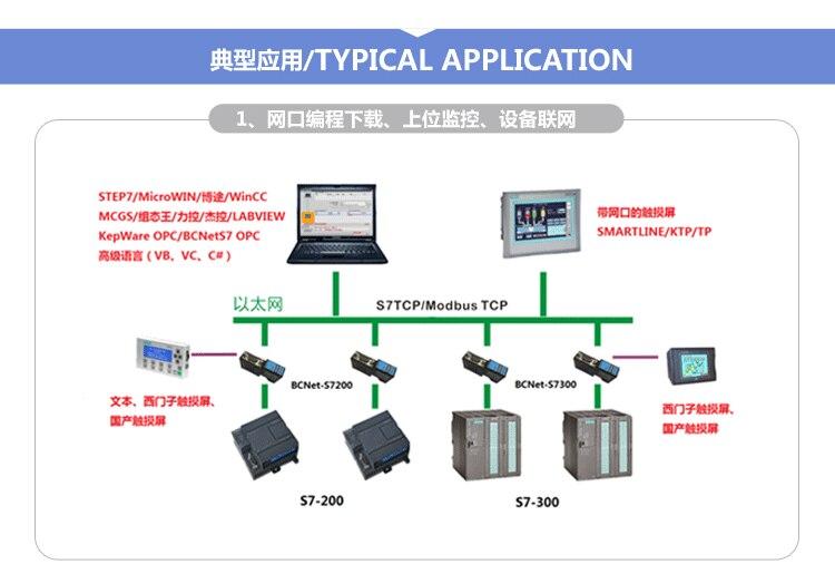 HOT SALE] ETH MPI Profibus to Profinet Ethernet Gateway