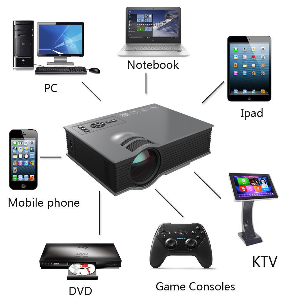UC46 Wifi HD 1080P LED Video Projector 3D Wifi Home Theater SD TV/USB/VGA HDMI WIRELESS MULTIMEDIA Support Miracast DLNA Airplay racing wheel controller for nintendo 3ds black