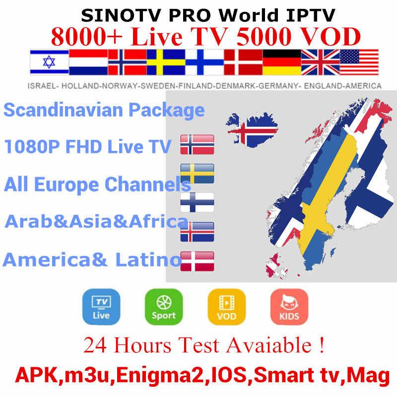 Supplément pour SINOTV PRO IPTV abonnement 1/3/6/12 mois Code avec panneau revendeur pour suède pays-bas allemagne royaume-uni européen